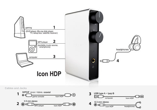 NuForce Icon HDP - 1