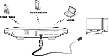 📖 User manual Huawei B683 (12 pages)