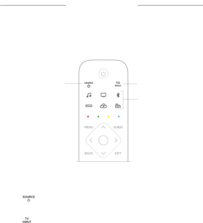 User Manual Bose Soundbar 700 962 Pages Manual Guide