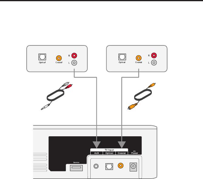 Bose Solo 5 Soundbar Review Manual Guide
